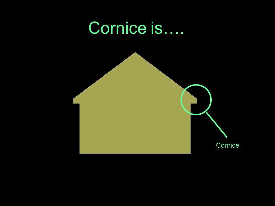 Cornice is…. Cornice