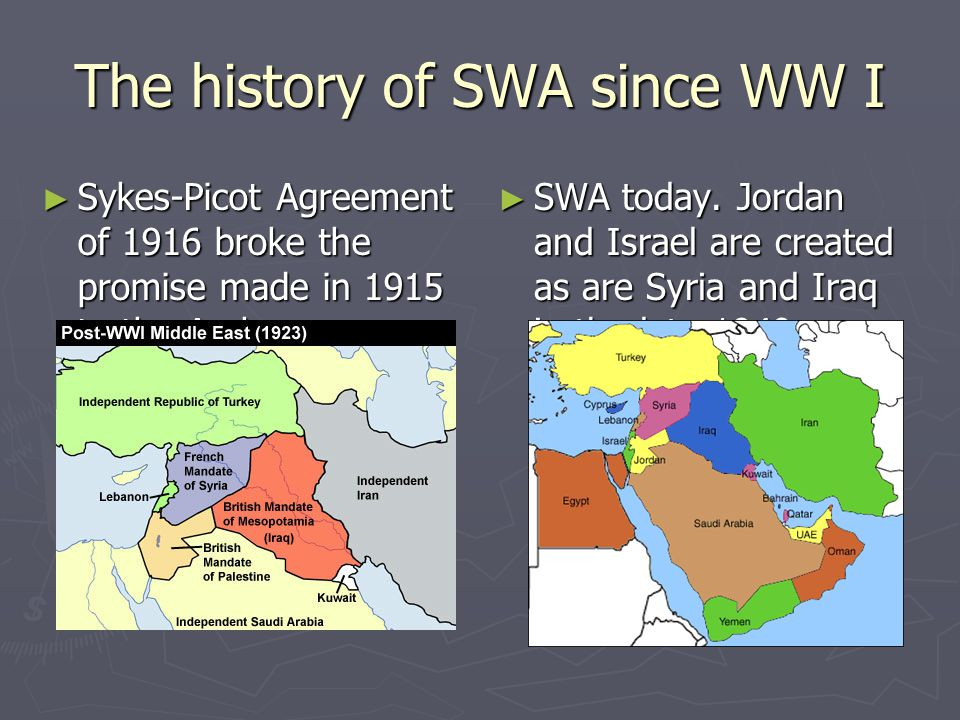 The history of SWA since WW I