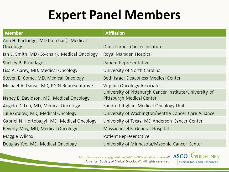 Expert Panel Members Member Affliation