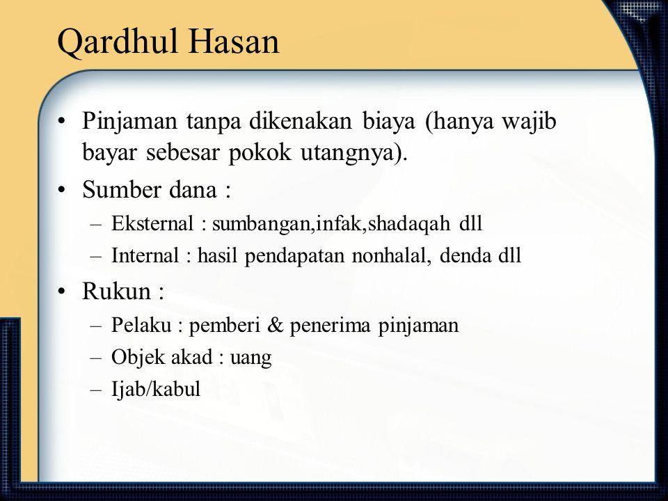 Qardhul Hasan Pinjaman tanpa dikenakan biaya (hanya wajib bayar sebesar pokok utangnya). Sumber dana :