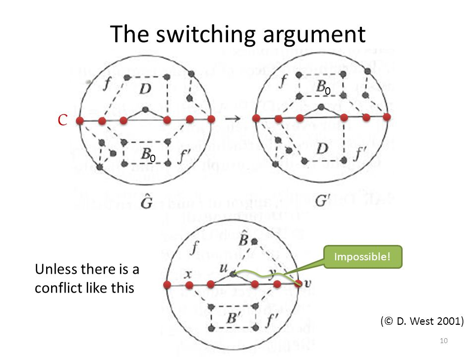 The switching argument
