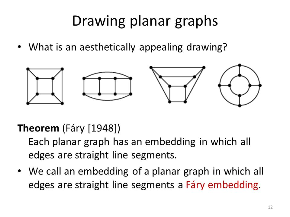 Drawing planar graphs What is an aesthetically appealing drawing