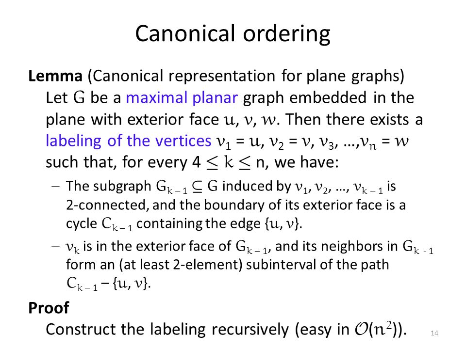 Canonical ordering