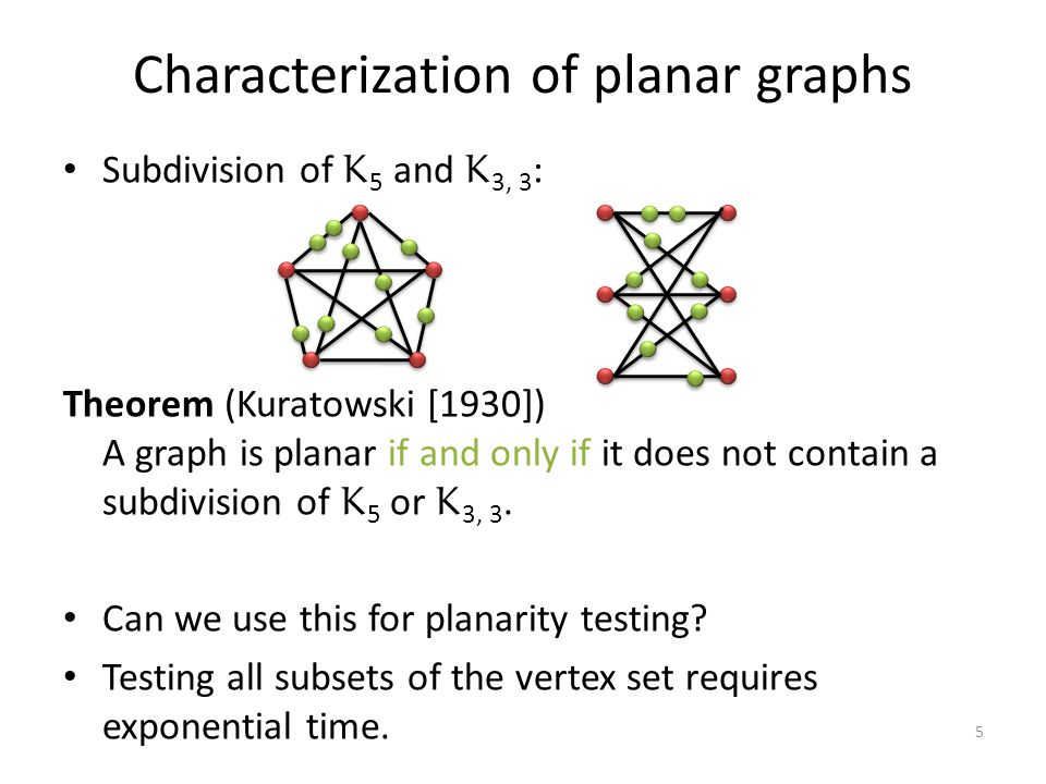 Characterization of planar graphs