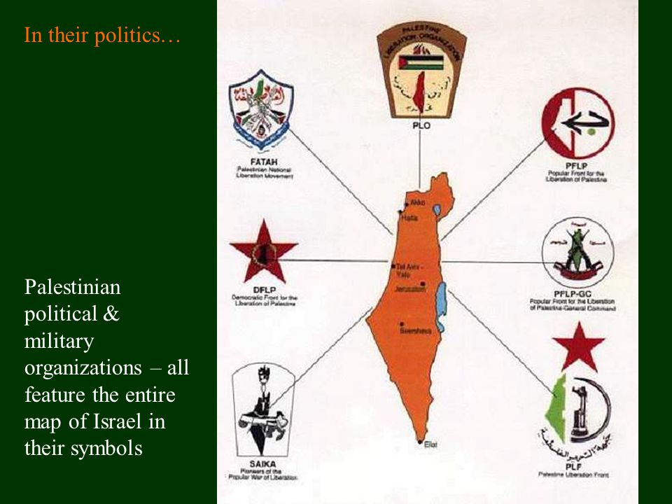 In their politics… Palestinian political & military organizations – all feature the entire map of Israel in their symbols.