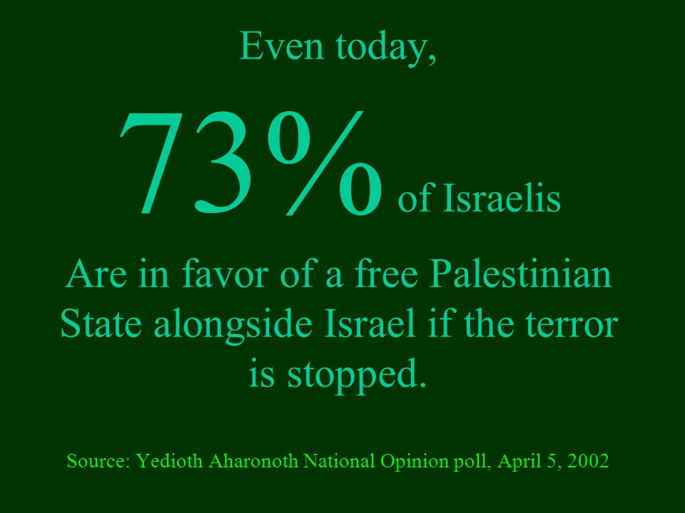 Even today, 73% of Israelis Are in favor of a free Palestinian State alongside Israel if the terror is stopped.
