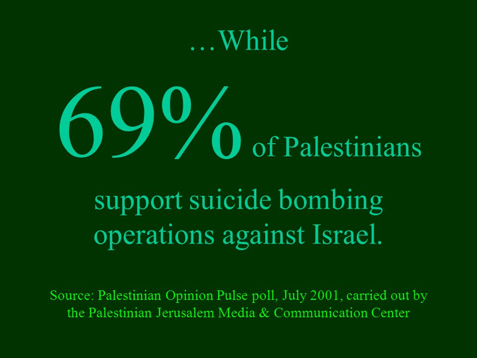 …While 69% of Palestinians support suicide bombing operations against Israel.