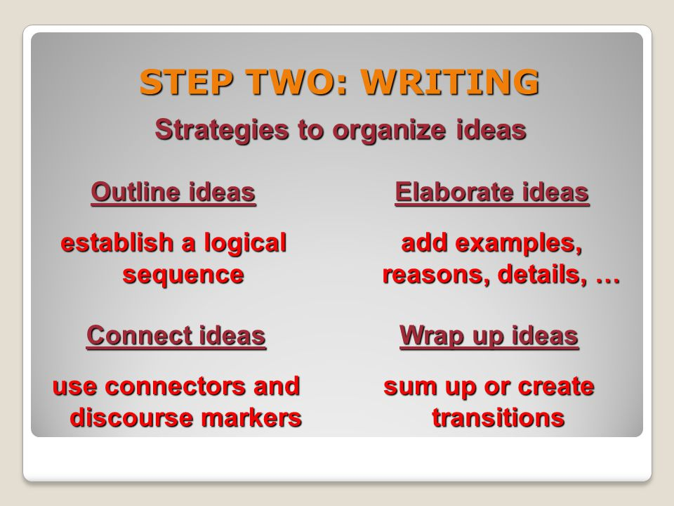 STEP TWO: WRITING Strategies to organize ideas Outline ideas