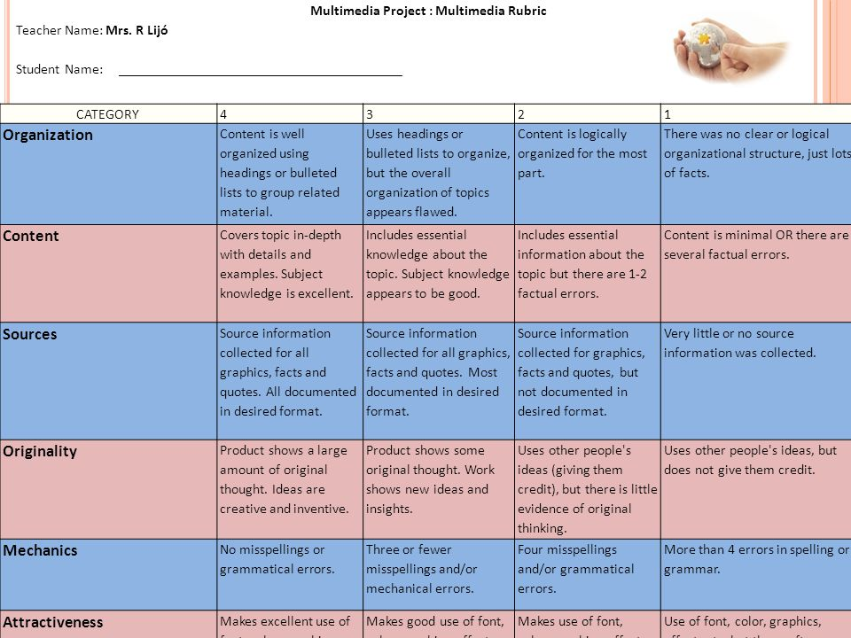Multimedia Project : Multimedia Rubric
