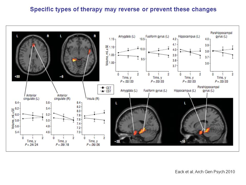 Specific types of therapy may reverse or prevent these changes