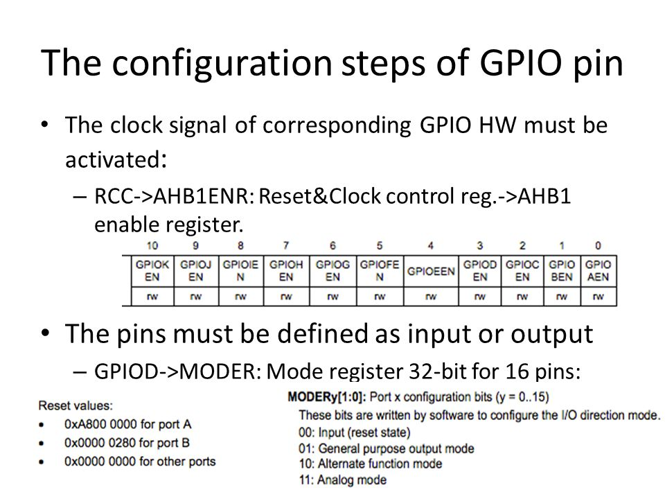 The configuration steps of GPIO pin