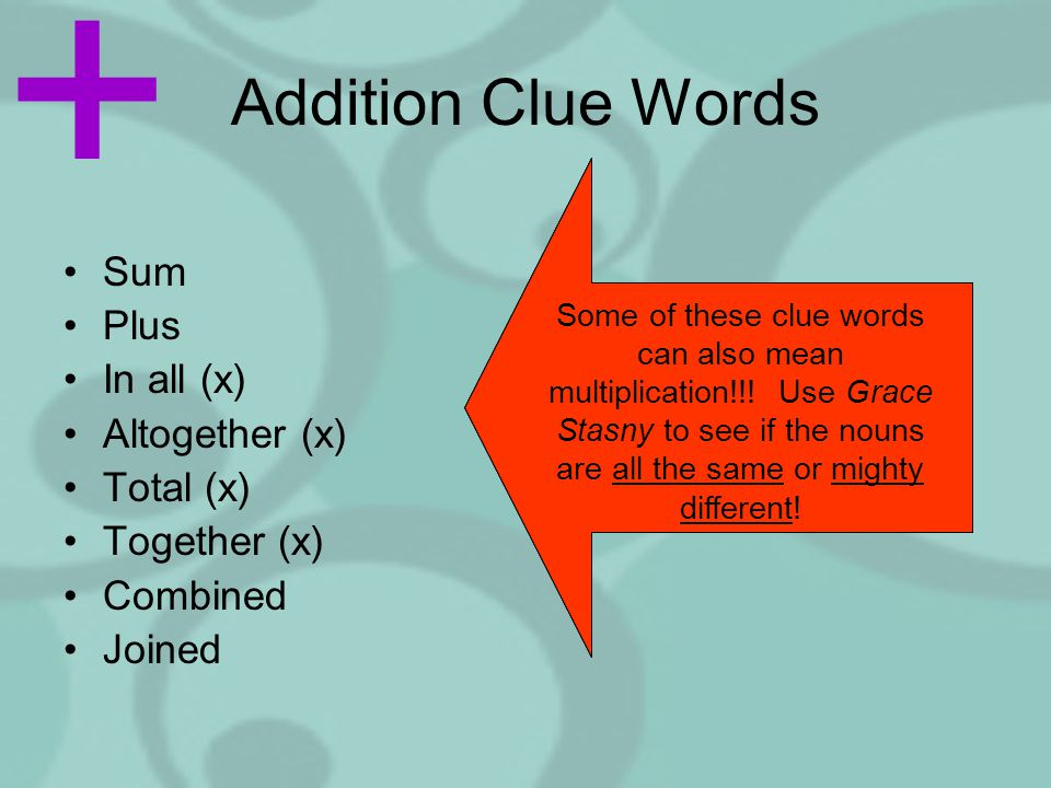 + Addition Clue Words Sum Plus In all (x) Altogether (x) Total (x)