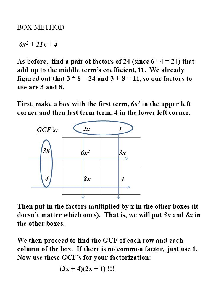 BOX METHOD 6x2 + 11x + 4.