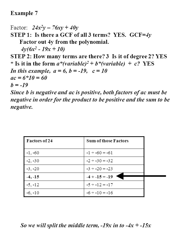 STEP 1: Is there a GCF of all 3 terms YES. GCF=4y