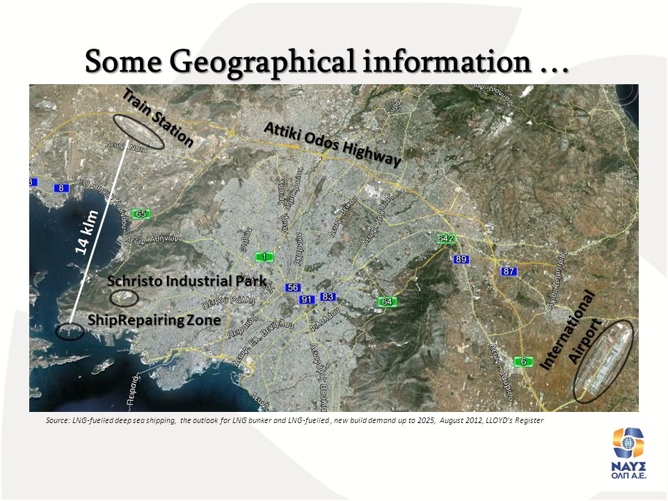 Some Geographical information …