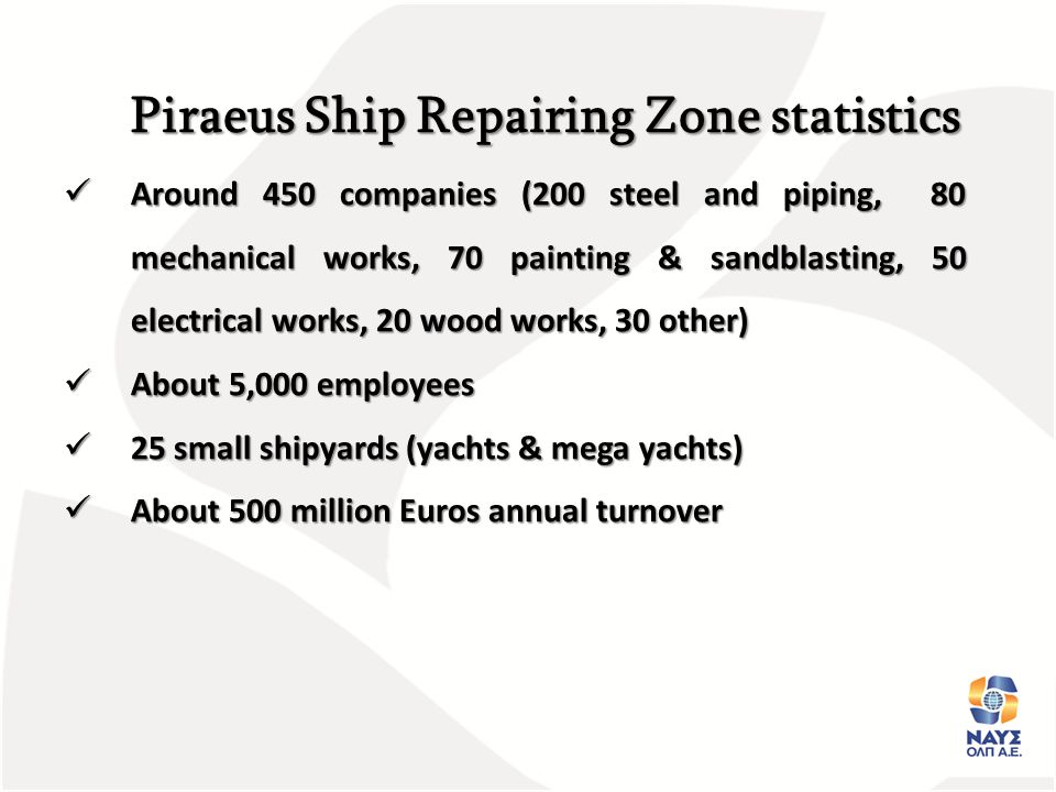 Piraeus Ship Repairing Zone statistics