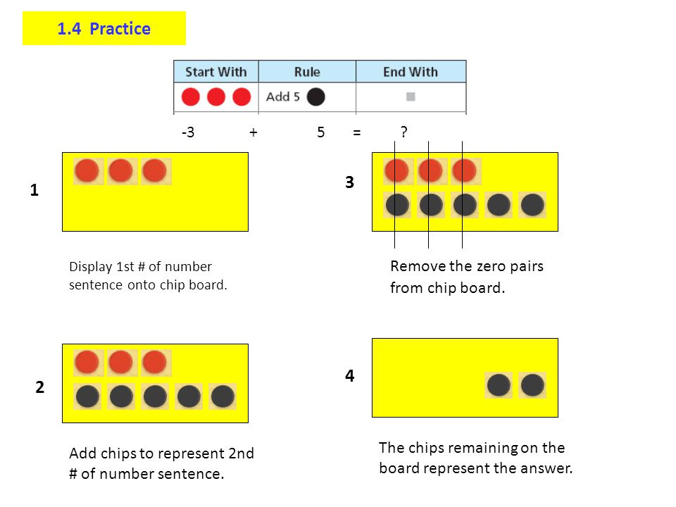 1.4 Practice 3 1 4 2 -3 + 5 = Remove the zero pairs from chip board.