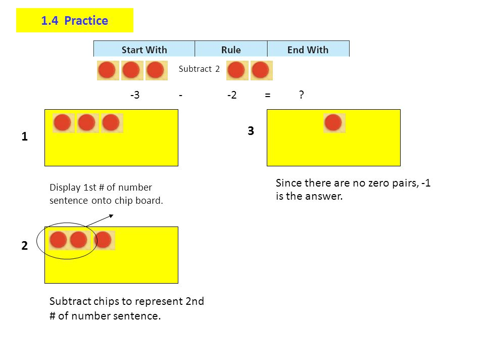 1.4 Practice Subtract 2. -3 - -2 = 3. 1. Since there are no zero pairs, -1 is the answer.