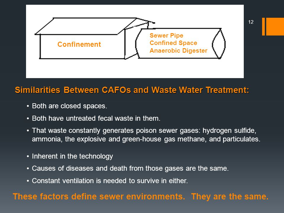 Similarities Between CAFOs and Waste Water Treatment: