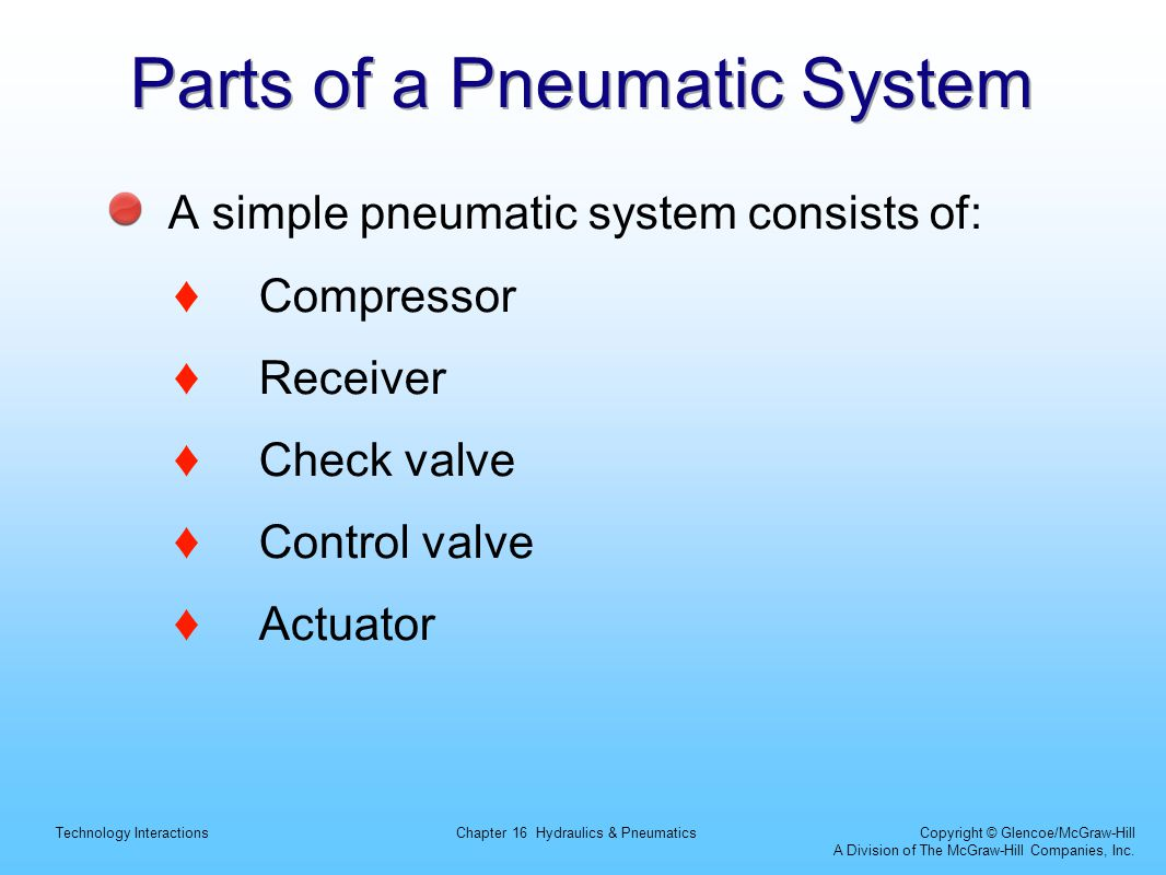 Parts of a Pneumatic System