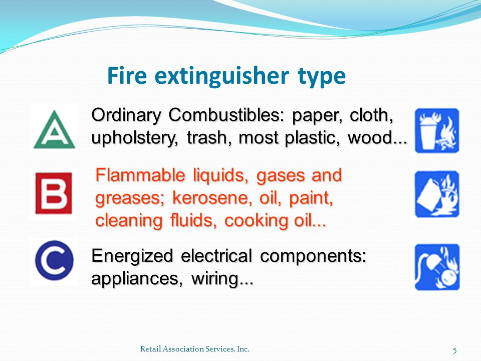 Fire extinguisher type