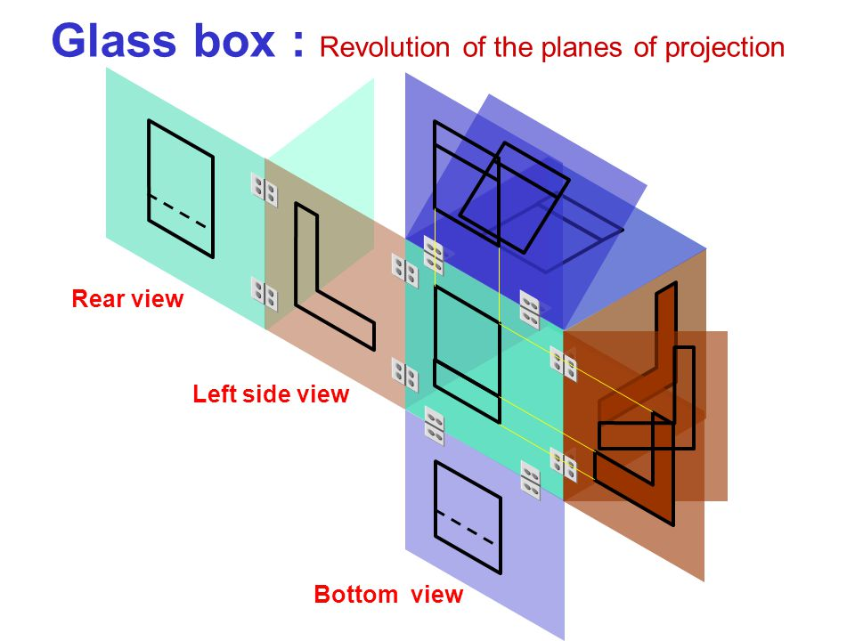 Glass box : Revolution of the planes of projection