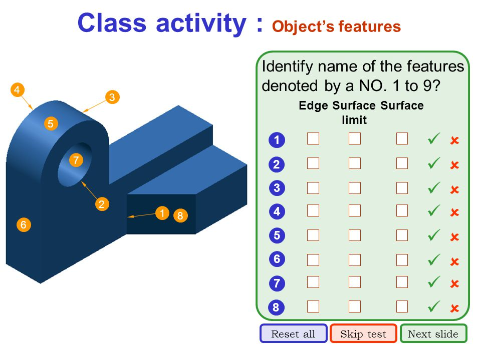 Class activity : Object's features