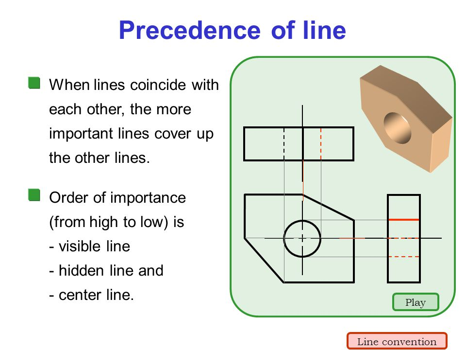 Precedence of line When lines coincide with each other, the more