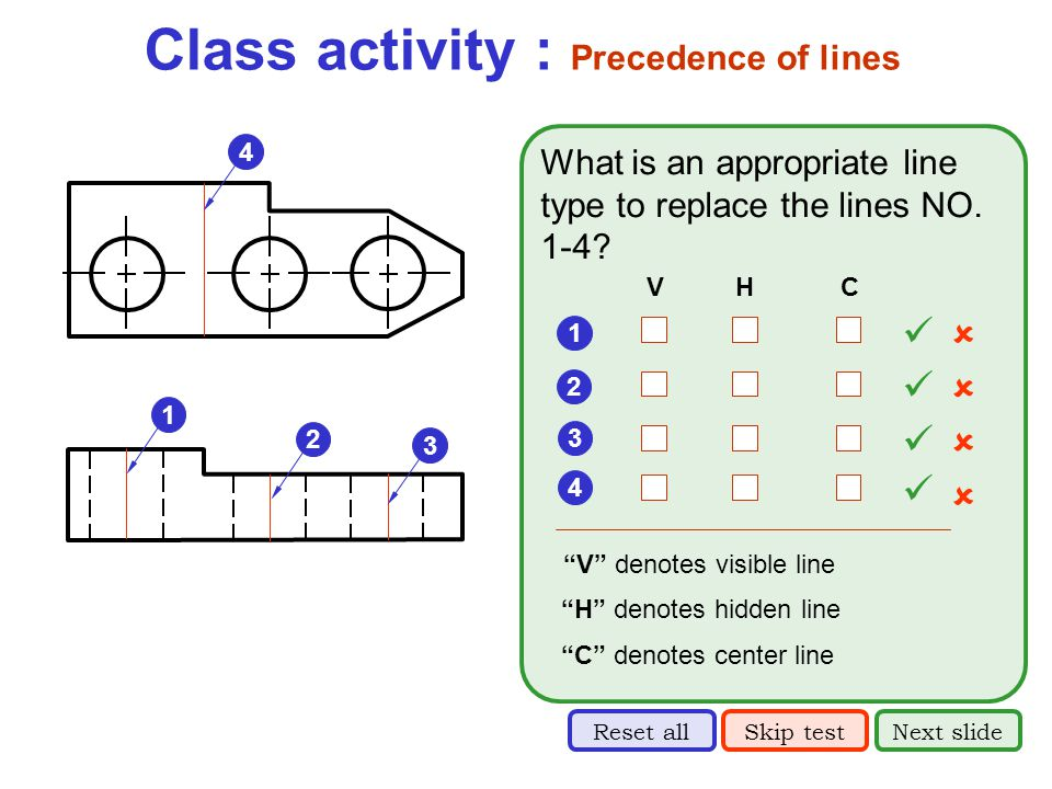Class activity : Precedence of lines