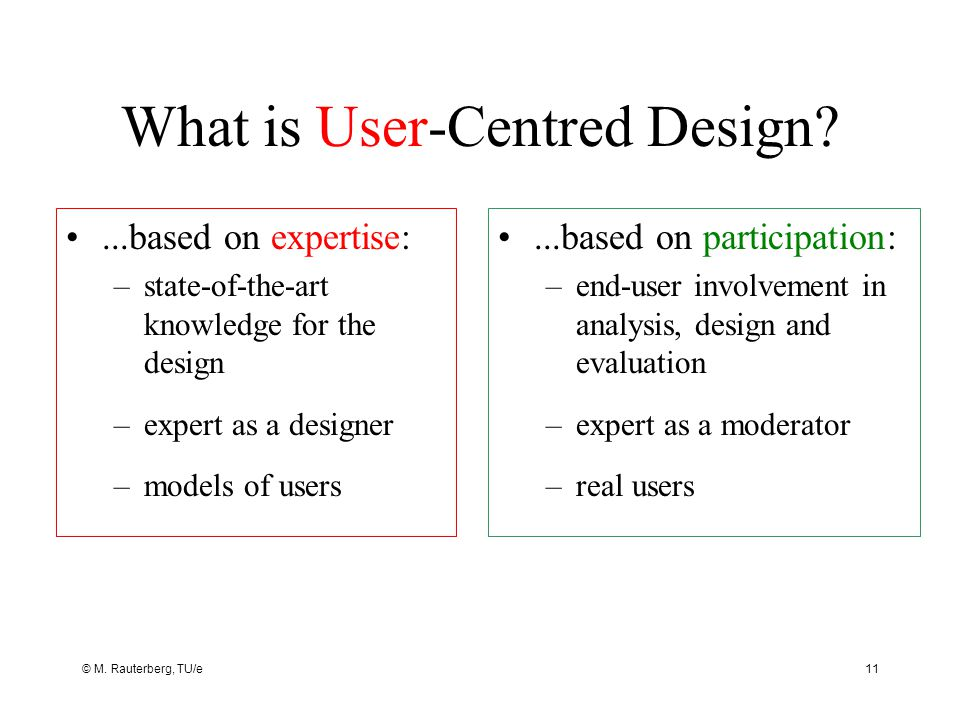 What is User-Centred Design