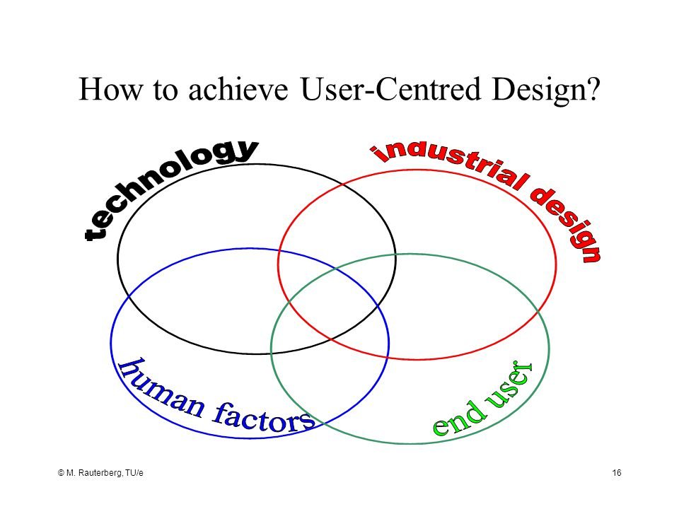 How to achieve User-Centred Design