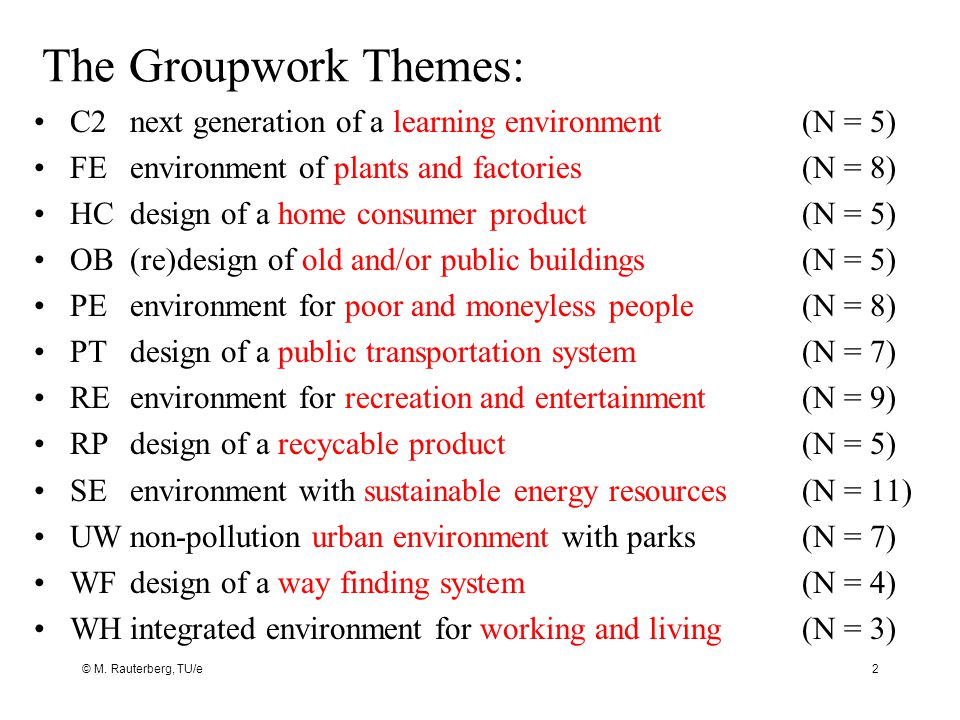 The Groupwork Themes: C2 next generation of a learning environment (N = 5) FE environment of plants and factories (N = 8)