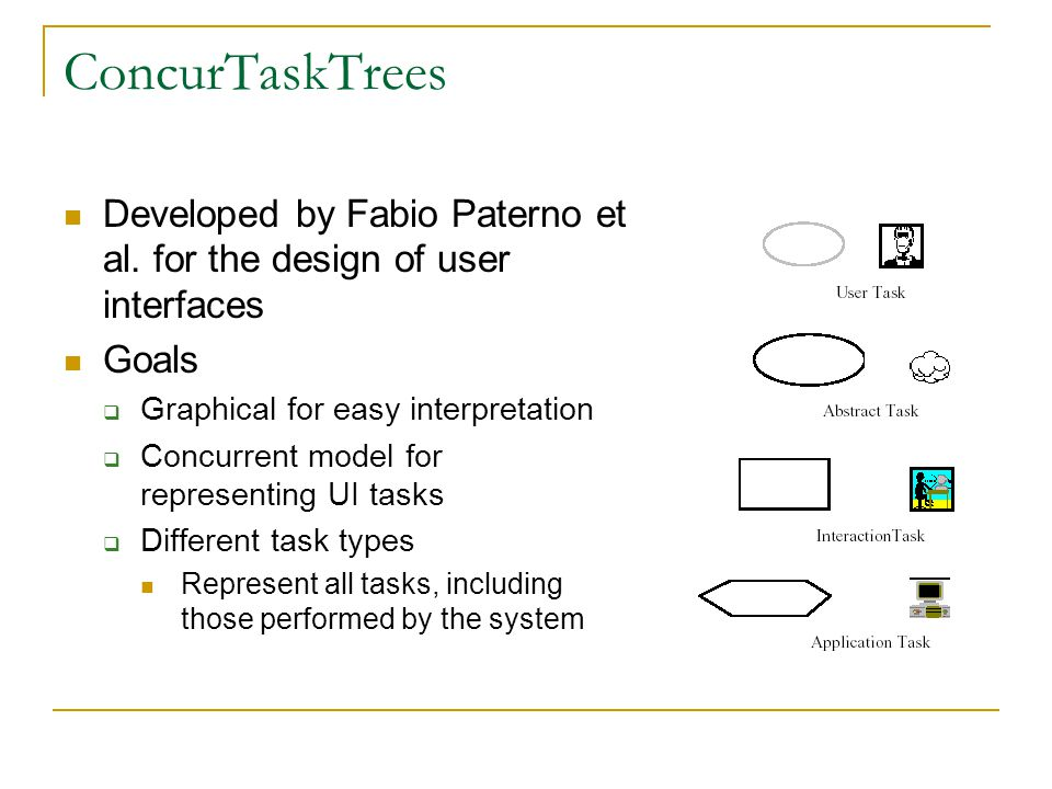 ConcurTaskTrees Developed by Fabio Paterno et al. for the design of user interfaces. Goals. Graphical for easy interpretation.