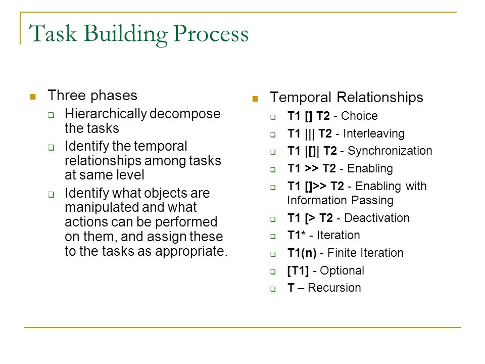 Task Building Process Three phases Temporal Relationships