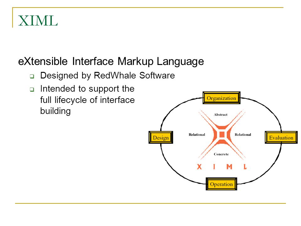 XIML eXtensible Interface Markup Language