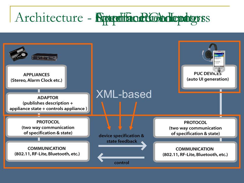- Interface Generators Architecture