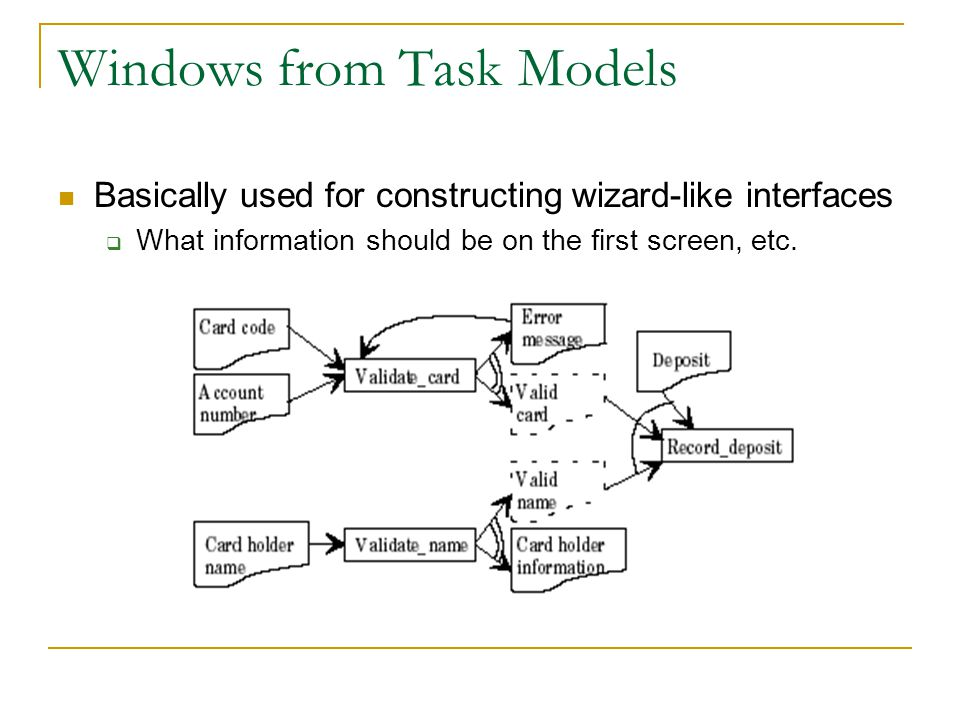Windows from Task Models