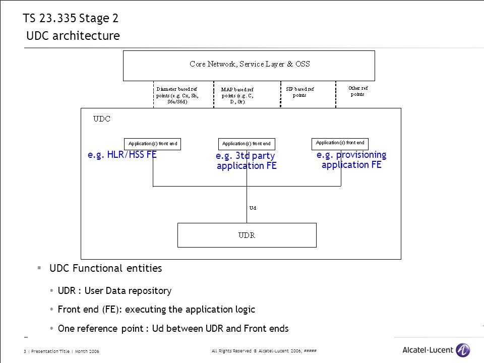 TS 23.335 Stage 2 UDC architecture