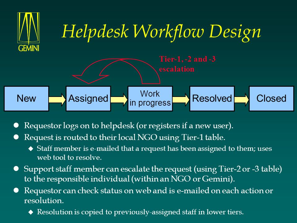 Helpdesk Workflow Design