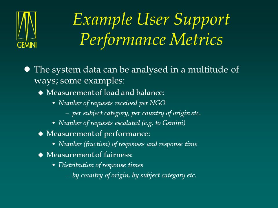 Example User Support Performance Metrics