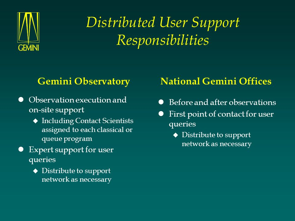 Distributed User Support Responsibilities