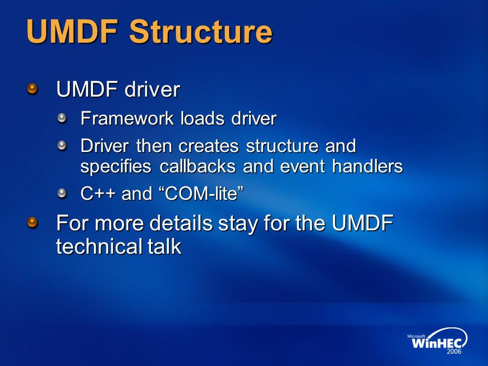 UMDF Structure UMDF driver