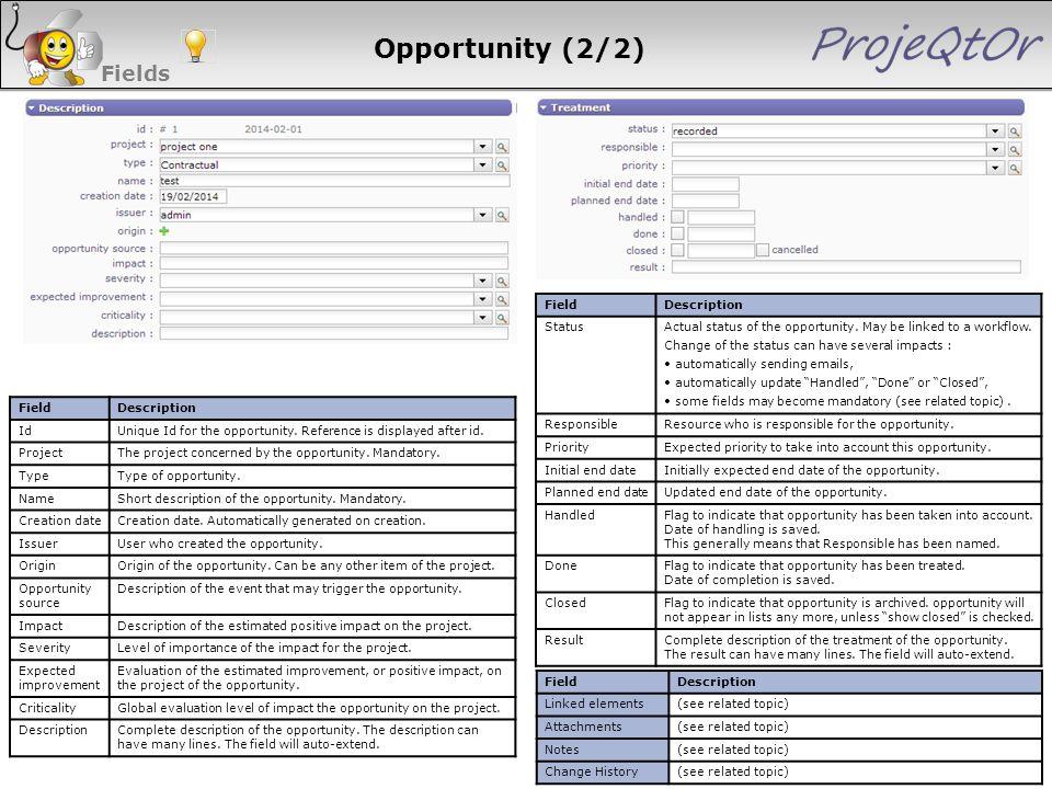 Opportunity (2/2) Fields 105 105 105 105 105 Field Description Status