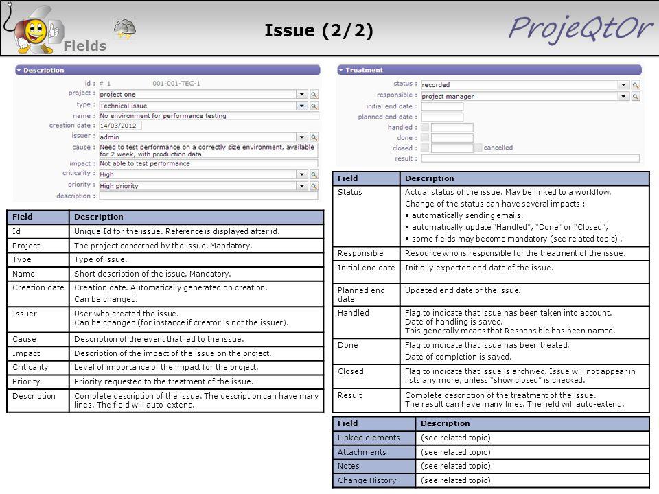 Issue (2/2) Fields 107 107 107 107 Field Description Status