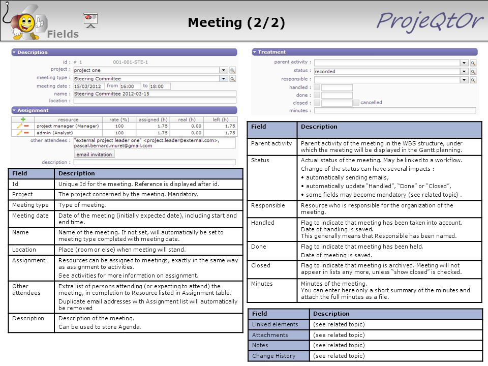 Meeting (2/2) Fields 109 109 109 109 Field Description Parent activity