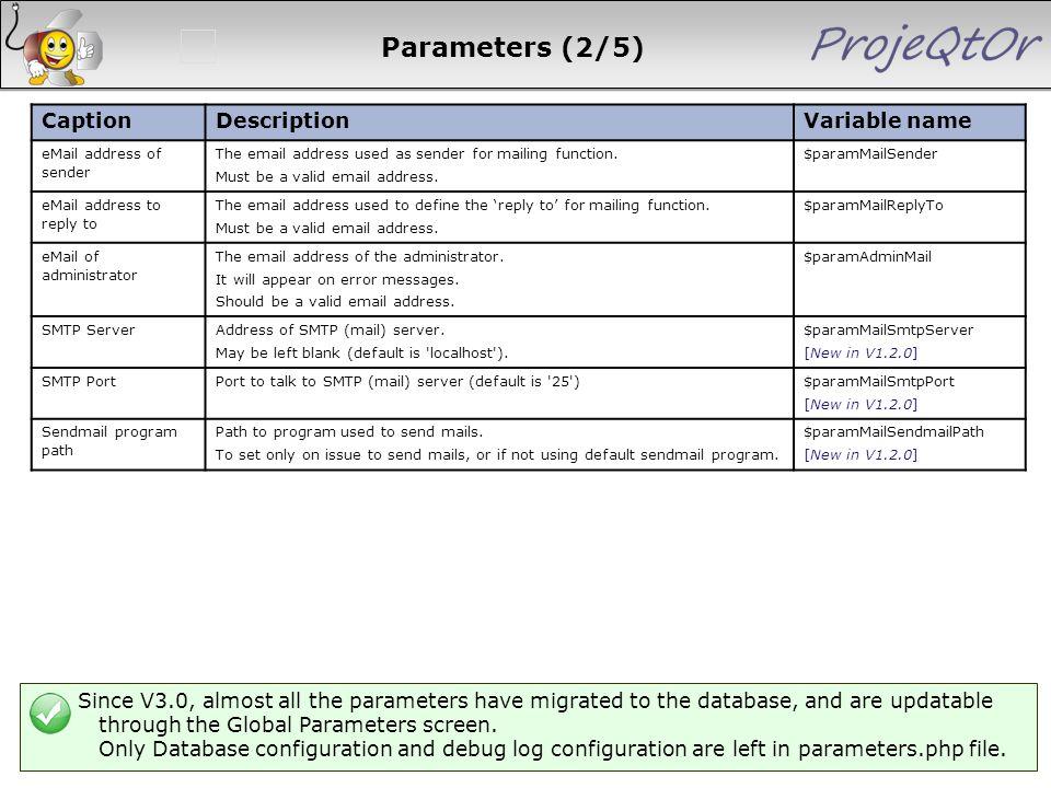Parameters (2/5) Caption Description Variable name