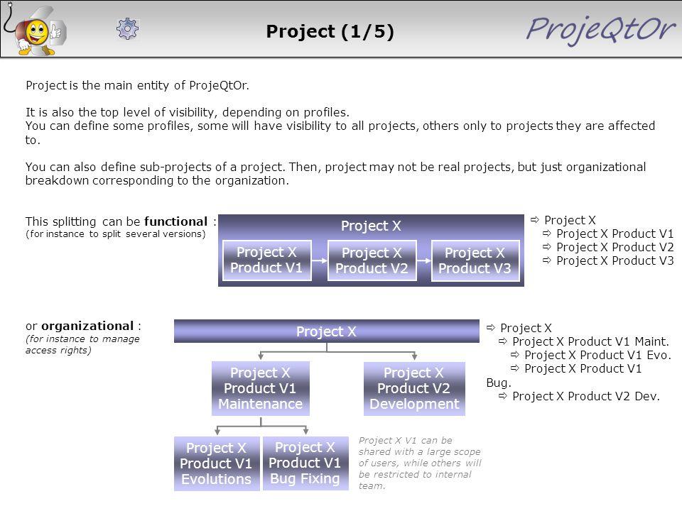 Project (1/5) Project X Project X Product V1 Project X Product V2