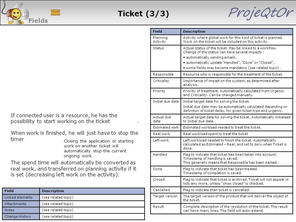 Ticket (3/3) Fields. Field. Description. Planning Activity.