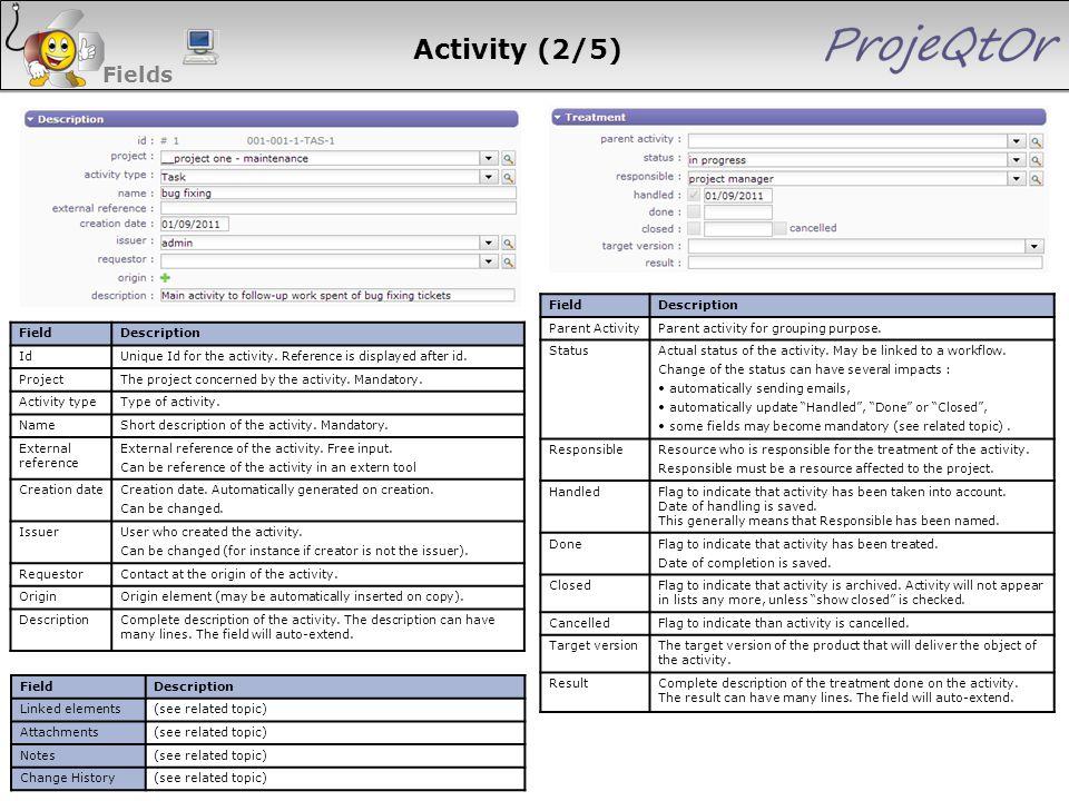 Activity (2/5) Fields 58 58 58 58 Field Description Parent Activity