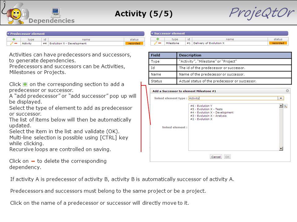 Activity (5/5) Dependencies